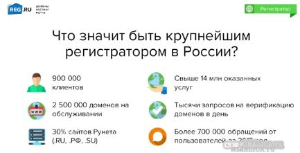 Делегировать и разделегировать домен, ответы Алексей Королюк