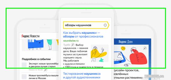 SERP Яндекс