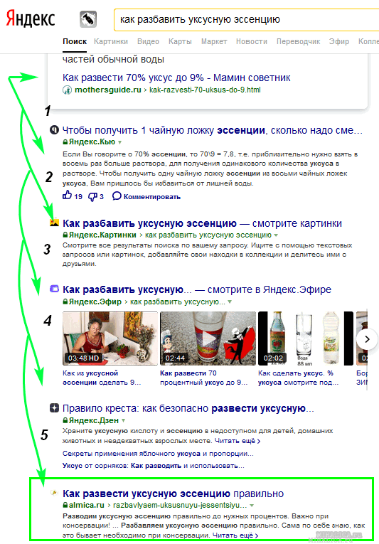 Яндекс дзен как фуфло