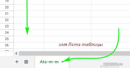 Google Sheet настройка