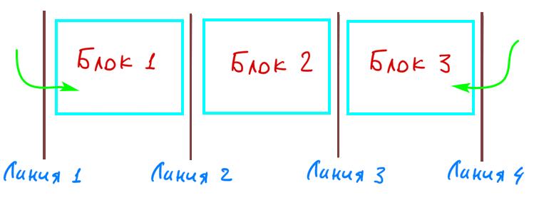 свойство grid-template2